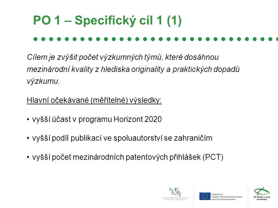 PO 1 – Specifický cíl 1 (1) Cílem je zvýšit počet výzkumných týmů, které dosáhnou mezinárodní kvality z hlediska originality a praktických dopadů výzk