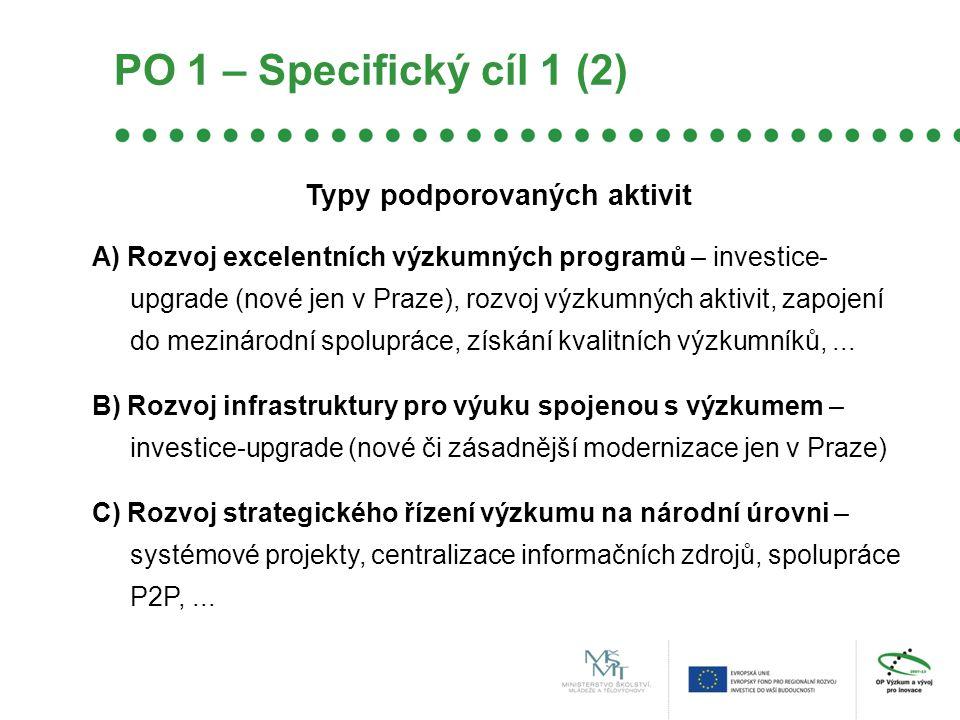 PO 1 – Specifický cíl 1 (2) Typy podporovaných aktivit A) Rozvoj excelentních výzkumných programů – investice- upgrade (nové jen v Praze), rozvoj výzkumných aktivit, zapojení do mezinárodní spolupráce, získání kvalitních výzkumníků,...