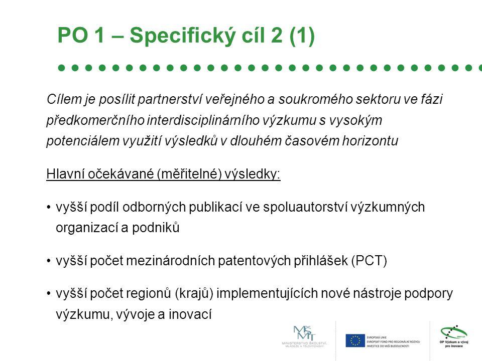 PO 1 – Specifický cíl 2 (1) Cílem je posílit partnerství veřejného a soukromého sektoru ve fázi předkomerčního interdisciplinárního výzkumu s vysokým potenciálem využití výsledků v dlouhém časovém horizontu Hlavní očekávané (měřitelné) výsledky: •vyšší podíl odborných publikací ve spoluautorství výzkumných organizací a podniků •vyšší počet mezinárodních patentových přihlášek (PCT) •vyšší počet regionů (krajů) implementujících nové nástroje podpory výzkumu, vývoje a inovací