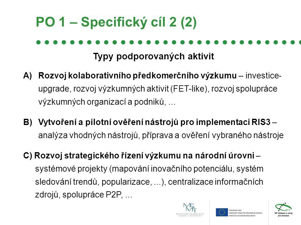 PO 1 – Specifický cíl 2 (2) Typy podporovaných aktivit A)Rozvoj kolaborativního předkomerčního výzkumu – investice- upgrade, rozvoj výzkumných aktivit (FET-like), rozvoj spolupráce výzkumných organizací a podniků,...