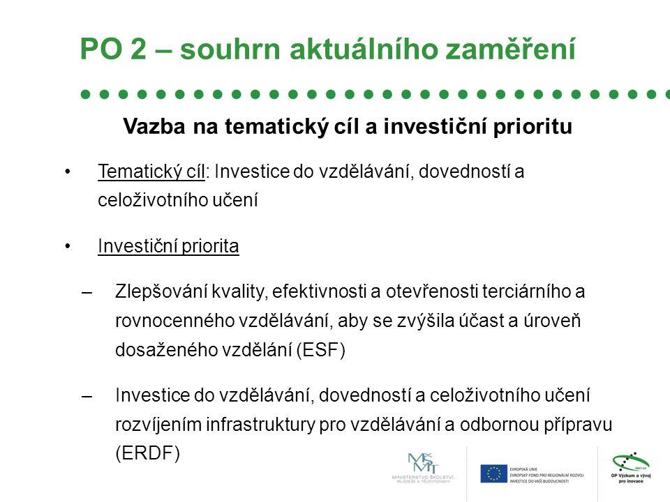 PO 2 – souhrn aktuálního zaměření Vazba na tematický cíl a investiční prioritu •Tematický cíl: Investice do vzdělávání, dovedností a celoživotního učení •Investiční priorita –Zlepšování kvality, efektivnosti a otevřenosti terciárního a rovnocenného vzdělávání, aby se zvýšila účast a úroveň dosaženého vzdělání (ESF) –Investice do vzdělávání, dovedností a celoživotního učení rozvíjením infrastruktury pro vzdělávání a odbornou přípravu (ERDF)