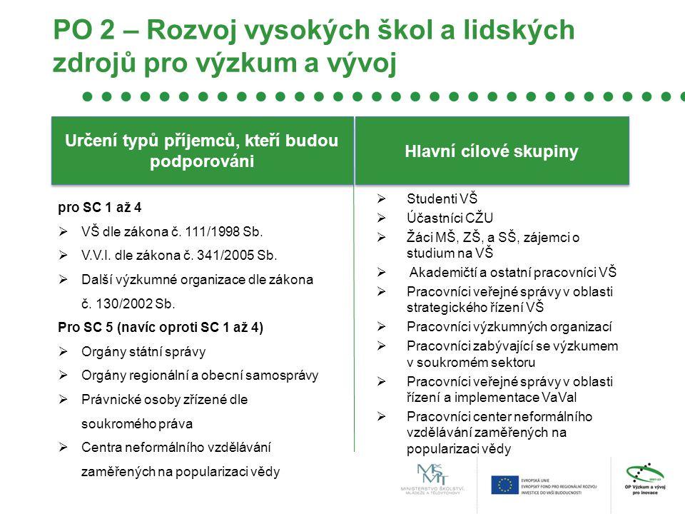 PO 2 – Rozvoj vysokých škol a lidských zdrojů pro výzkum a vývoj pro SC 1 až 4  VŠ dle zákona č.