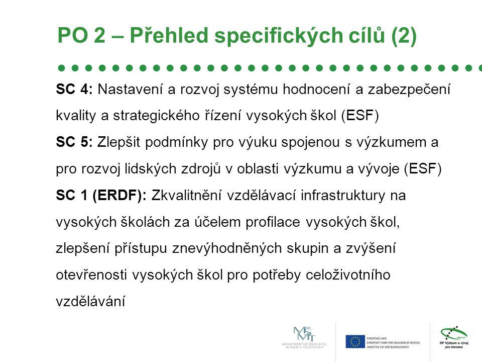 PO 2 – Přehled specifických cílů (2) SC 4: Nastavení a rozvoj systému hodnocení a zabezpečení kvality a strategického řízení vysokých škol (ESF) SC 5: Zlepšit podmínky pro výuku spojenou s výzkumem a pro rozvoj lidských zdrojů v oblasti výzkumu a vývoje (ESF) SC 1 (ERDF): Zkvalitnění vzdělávací infrastruktury na vysokých školách za účelem profilace vysokých škol, zlepšení přístupu znevýhodněných skupin a zvýšení otevřenosti vysokých škol pro potřeby celoživotního vzdělávání