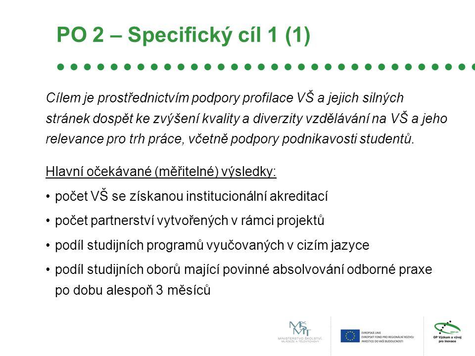 PO 2 – Specifický cíl 1 (1) Cílem je prostřednictvím podpory profilace VŠ a jejich silných stránek dospět ke zvýšení kvality a diverzity vzdělávání na