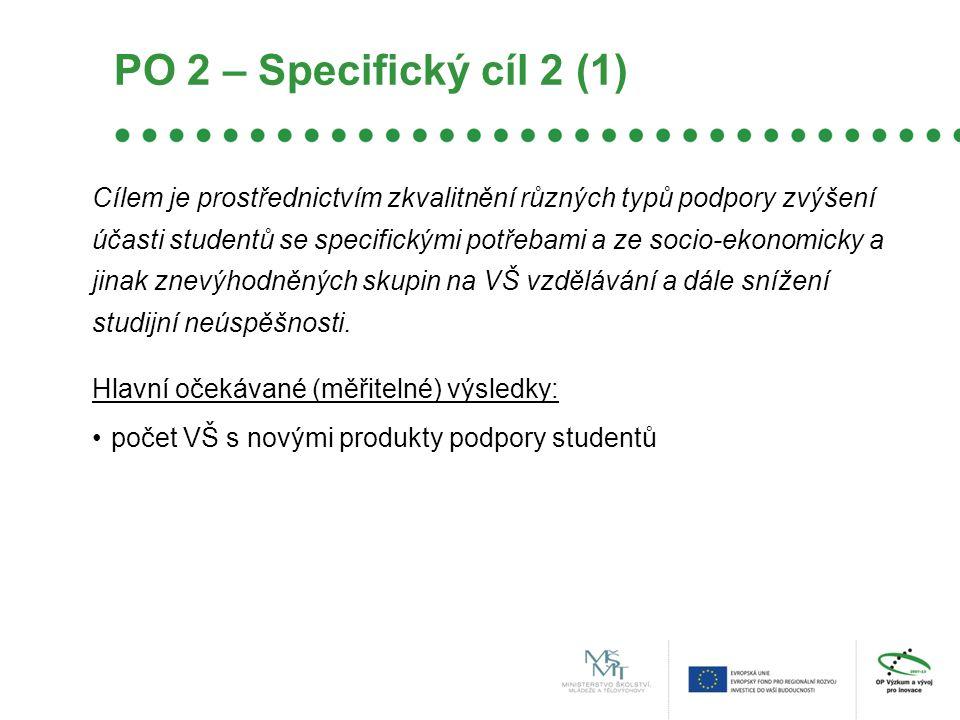 PO 2 – Specifický cíl 2 (1) Cílem je prostřednictvím zkvalitnění různých typů podpory zvýšení účasti studentů se specifickými potřebami a ze socio-eko