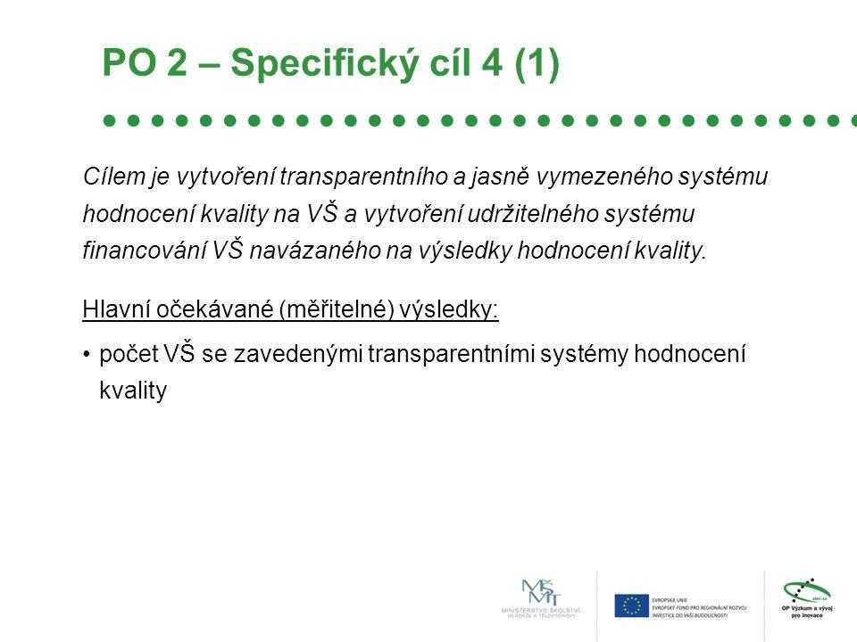 PO 2 – Specifický cíl 4 (1) Cílem je vytvoření transparentního a jasně vymezeného systému hodnocení kvality na VŠ a vytvoření udržitelného systému financování VŠ navázaného na výsledky hodnocení kvality.