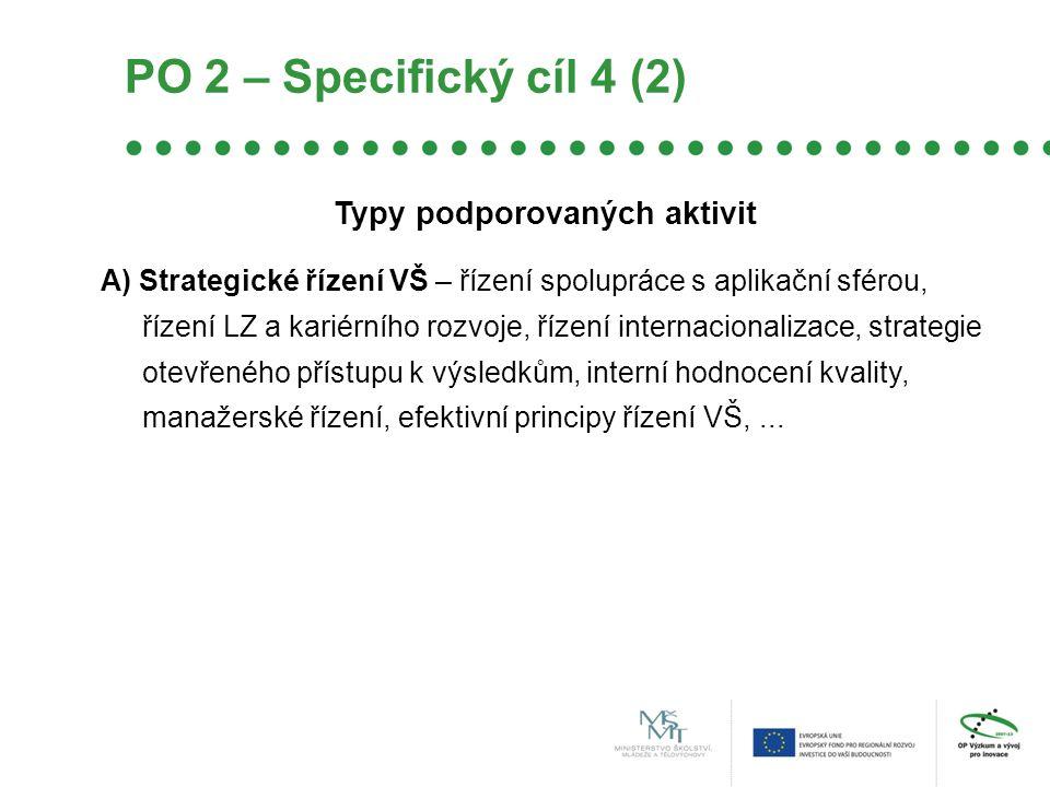 Typy podporovaných aktivit A) Strategické řízení VŠ – řízení spolupráce s aplikační sférou, řízení LZ a kariérního rozvoje, řízení internacionalizace,