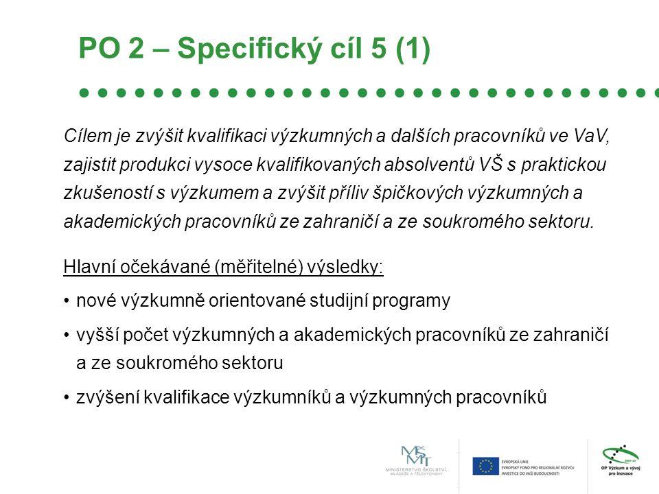 PO 2 – Specifický cíl 5 (1) Cílem je zvýšit kvalifikaci výzkumných a dalších pracovníků ve VaV, zajistit produkci vysoce kvalifikovaných absolventů VŠ s praktickou zkušeností s výzkumem a zvýšit příliv špičkových výzkumných a akademických pracovníků ze zahraničí a ze soukromého sektoru.
