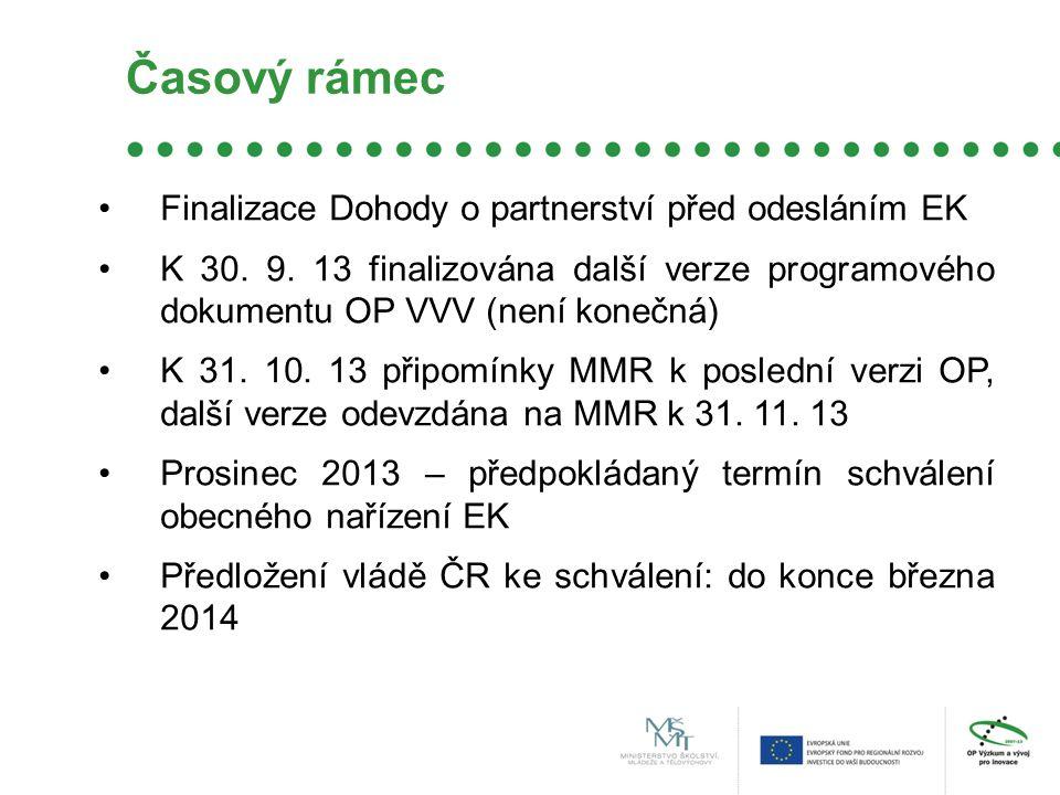 Časový rámec •Finalizace Dohody o partnerství před odesláním EK •K 30. 9. 13 finalizována další verze programového dokumentu OP VVV (není konečná) •K