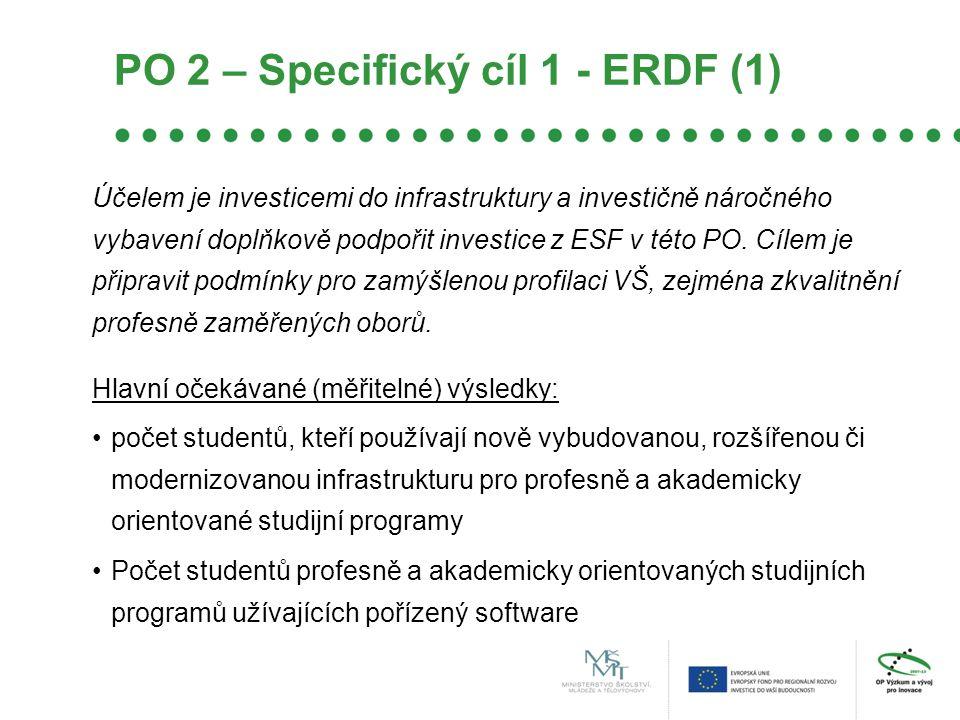 PO 2 – Specifický cíl 1 - ERDF (1) Účelem je investicemi do infrastruktury a investičně náročného vybavení doplňkově podpořit investice z ESF v této PO.