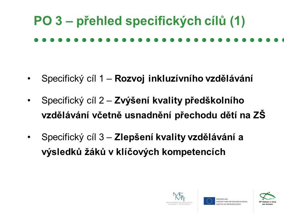 PO 3 – přehled specifických cílů (1) •Specifický cíl 1 – Rozvoj inkluzívního vzdělávání •Specifický cíl 2 – Zvýšení kvality předškolního vzdělávání včetně usnadnění přechodu dětí na ZŠ •Specifický cíl 3 – Zlepšení kvality vzdělávání a výsledků žáků v klíčových kompetencích