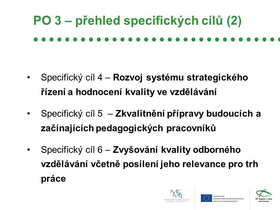 PO 3 – přehled specifických cílů (2) •Specifický cíl 4 – Rozvoj systému strategického řízení a hodnocení kvality ve vzdělávání •Specifický cíl 5 – Zkvalitnění přípravy budoucích a začínajících pedagogických pracovníků •Specifický cíl 6 – Zvyšování kvality odborného vzdělávání včetně posílení jeho relevance pro trh práce