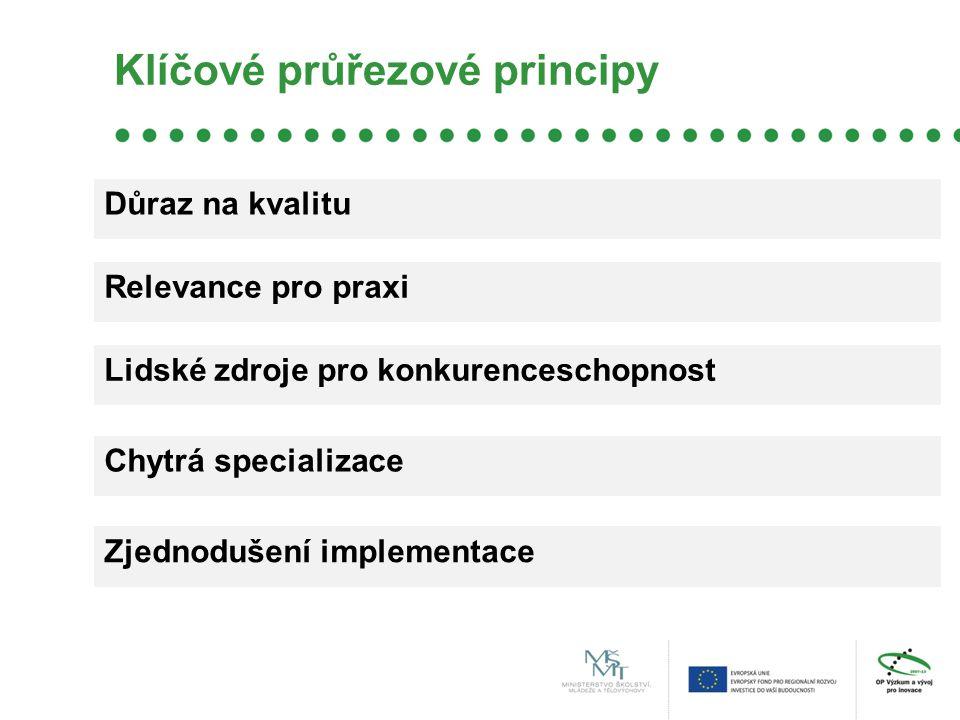 Klíčové průřezové principy Důraz na kvalitu Relevance pro praxi Lidské zdroje pro konkurenceschopnost Chytrá specializace Zjednodušení implementace