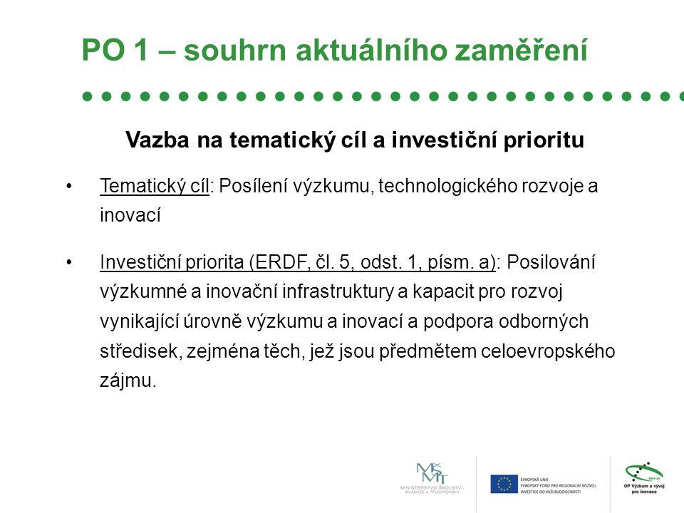 PO 1 – souhrn aktuálního zaměření Vazba na tematický cíl a investiční prioritu •Tematický cíl: Posílení výzkumu, technologického rozvoje a inovací •Investiční priorita (ERDF, čl.