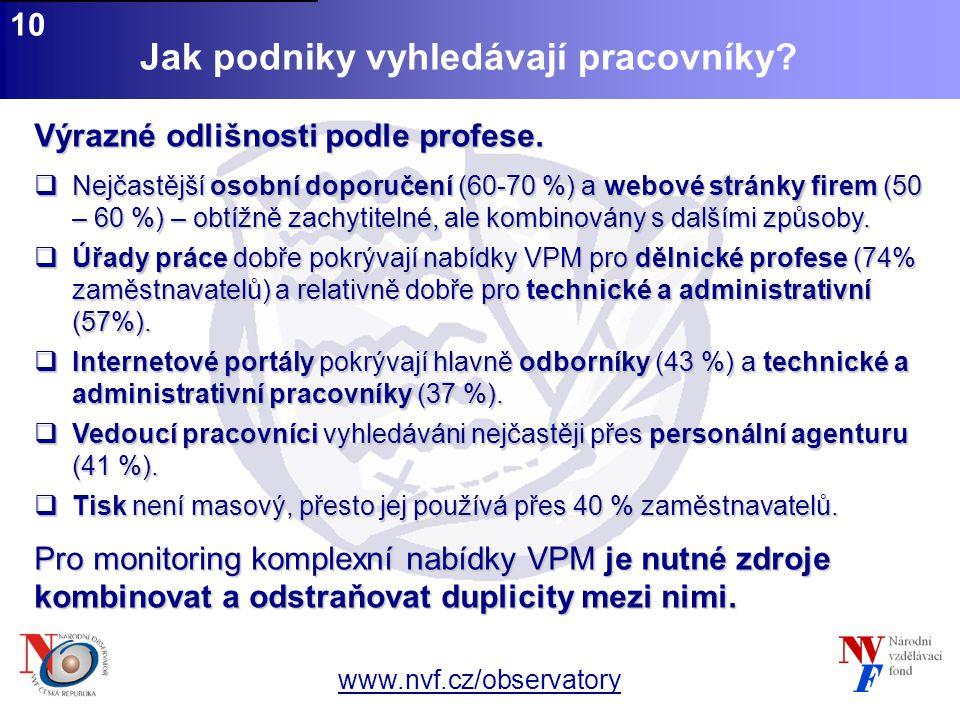 www.nvf.cz/observatory 10 Jak podniky vyhledávají pracovníky.