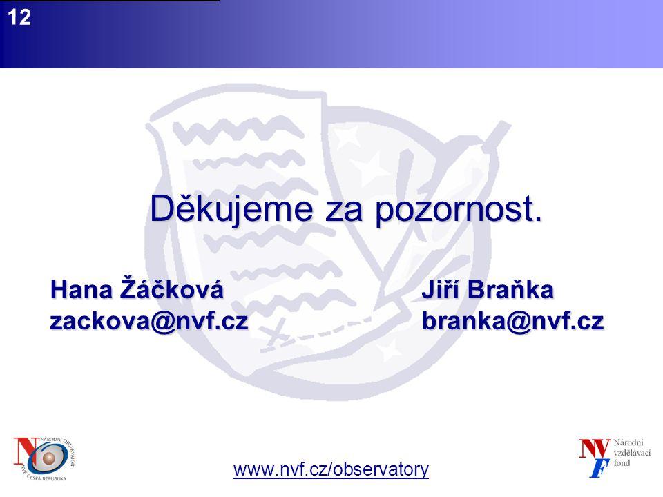 www.nvf.cz/observatory 12 Děkujeme za pozornost.