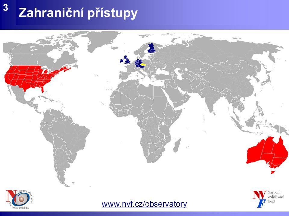 www.nvf.cz/observatory Zahraniční přístupy 3