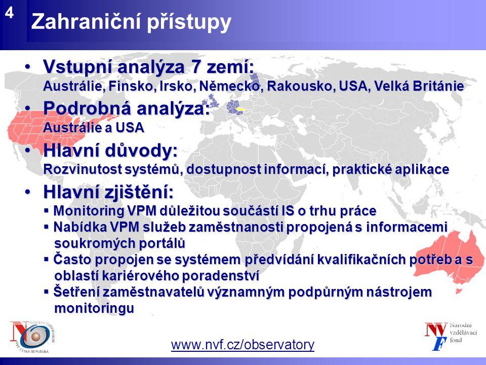 www.nvf.cz/observatory Zahraniční přístupy 4 •Vstupní analýza 7 zemí: Austrálie, Finsko, Irsko, Německo, Rakousko, USA, Velká Británie •Podrobná analýza: Austrálie a USA •Hlavní důvody: Rozvinutost systémů, dostupnost informací, praktické aplikace •Hlavní zjištění:  Monitoring VPM důležitou součástí IS o trhu práce  Nabídka VPM služeb zaměstnanosti propojená s informacemi soukromých portálů  Často propojen se systémem předvídání kvalifikačních potřeb a s oblastí kariérového poradenství  Šetření zaměstnavatelů významným podpůrným nástrojem monitoringu