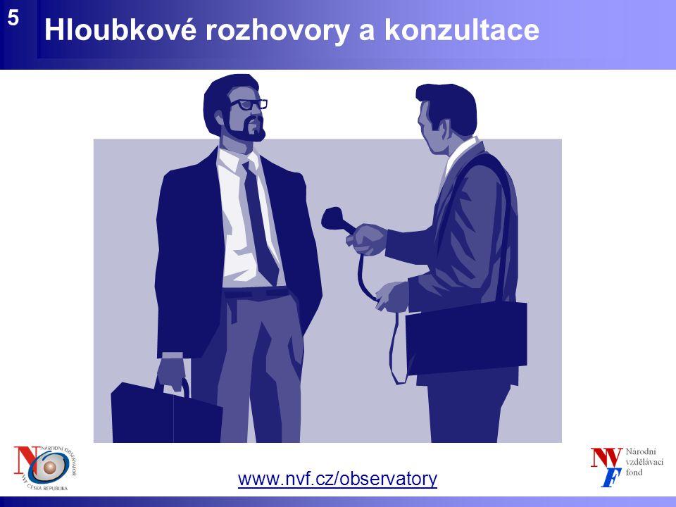 www.nvf.cz/observatory Hloubkové rozhovory a konzultace 5