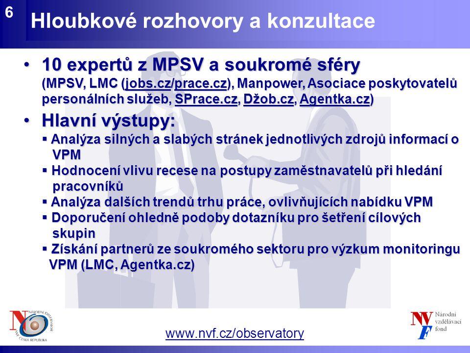 www.nvf.cz/observatory Hloubkové rozhovory a konzultace 6 •10 expertů z MPSV a soukromé sféry (MPSV, LMC (jobs.cz/prace.cz), Manpower, Asociace poskytovatelů personálních služeb, SPrace.cz, Džob.cz, Agentka.cz) •Hlavní výstupy:  Analýza silných a slabých stránek jednotlivých zdrojů informací o VPM  Hodnocení vlivu recese na postupy zaměstnavatelů při hledání pracovníků  Analýza dalších trendů trhu práce, ovlivňujících nabídku VPM  Doporučení ohledně podoby dotazníku pro šetření cílových skupin  Získání partnerů ze soukromého sektoru pro výzkum monitoringu VPM (LMC, Agentka.cz)
