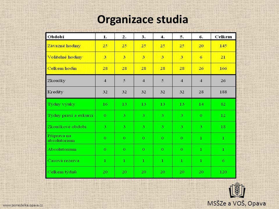 Organizace studia MSŠZe a VOŠ, Opava www.zemedelka.opava.cz