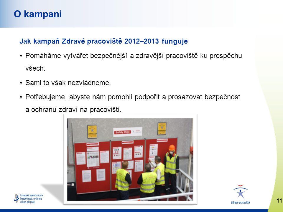 11 www.healthy-workplaces.eu O kampani Jak kampaň Zdravé pracoviště 2012–2013 funguje •Pomáháme vytvářet bezpečnější a zdravější pracoviště ku prospěchu všech.