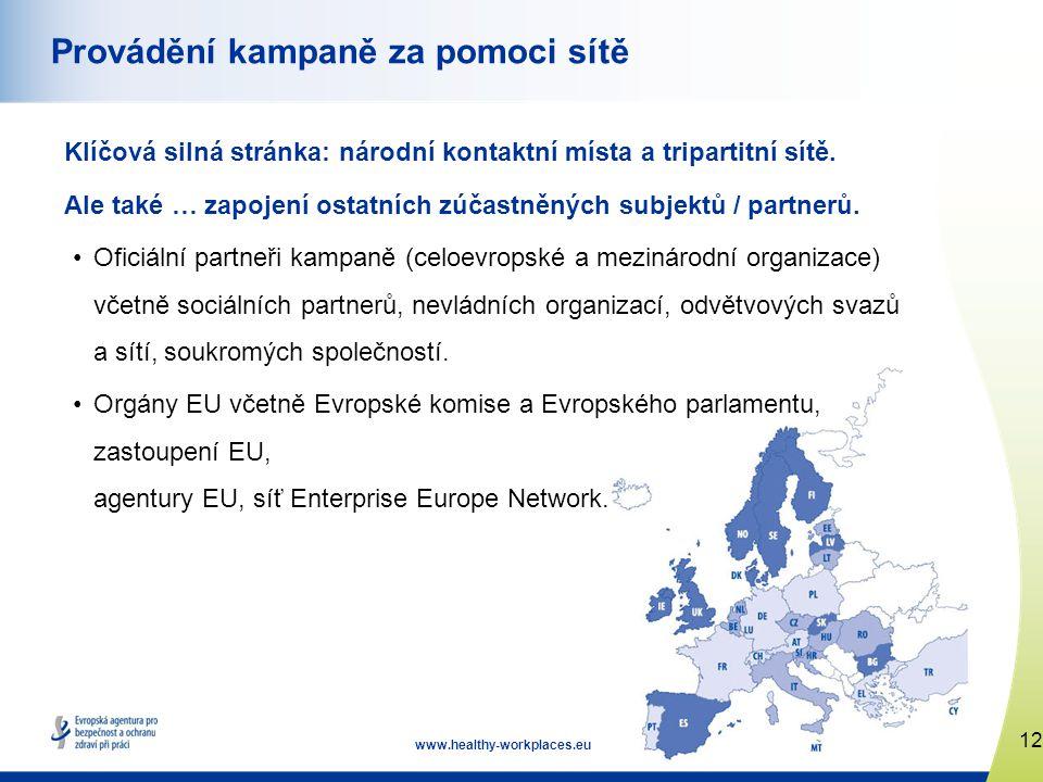 12 www.healthy-workplaces.eu Provádění kampaně za pomoci sítě Klíčová silná stránka: národní kontaktní místa a tripartitní sítě.