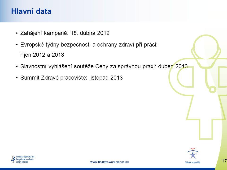 17 www.healthy-workplaces.eu Hlavní data •Zahájení kampaně: 18.