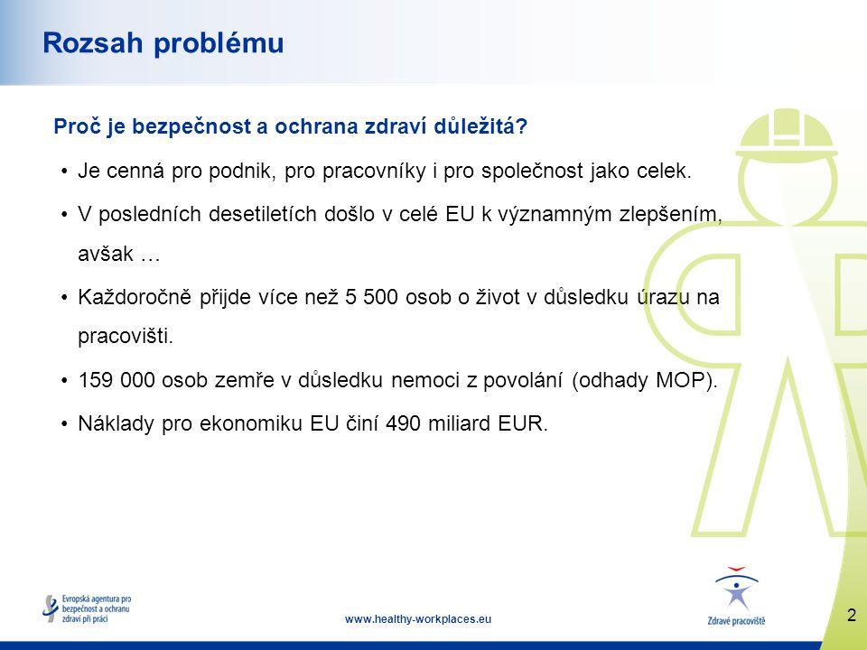 3 www.healthy-workplaces.eu Přínosy správné bezpečnosti a ochrany zdraví •Nižší náklady a rizika: −nižší míra pracovní neschopnosti a míra fluktuace, −méně úrazů, −nižší náklady na úrazové pojištění.