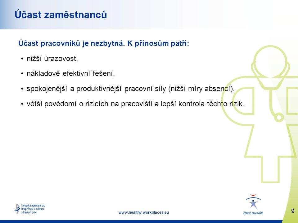 10 www.healthy-workplaces.eu Projednávání problematiky bezpečnosti a ochrany zdraví Zaměstnavatelé mají povinnost projednávat se zaměstnanci / zástupci zaměstnanců oblast bezpečnosti a ochrany zdraví.