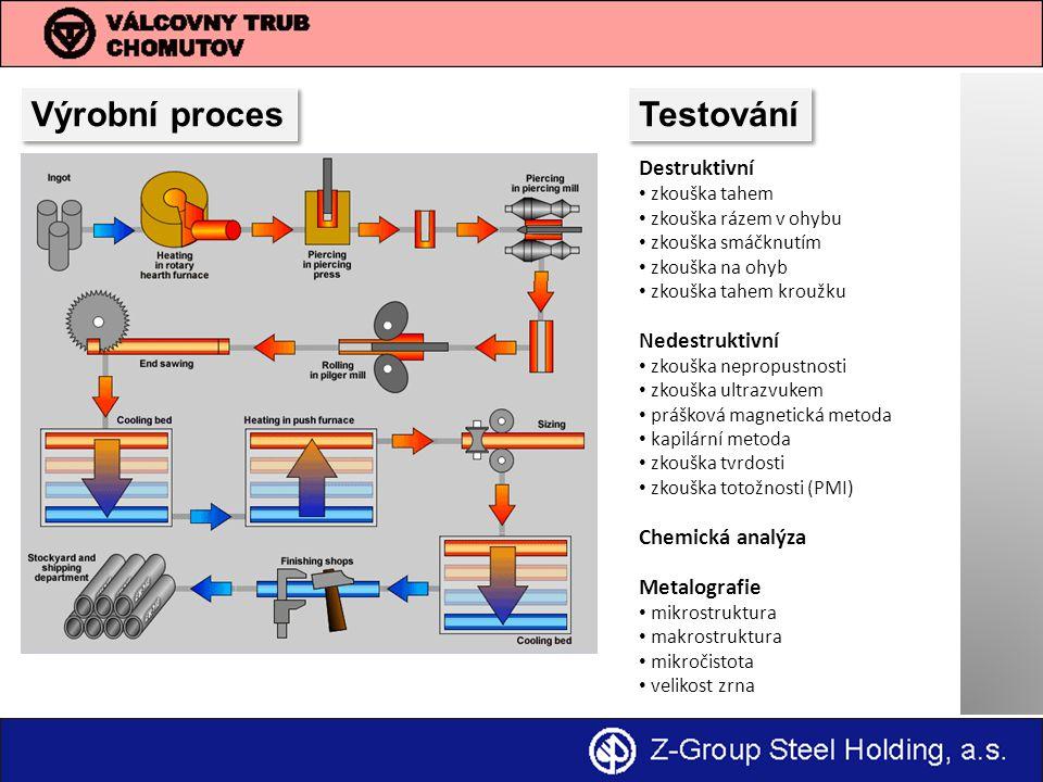 Výrobní proces Testování Destruktivní • zkouška tahem • zkouška rázem v ohybu • zkouška smáčknutím • zkouška na ohyb • zkouška tahem kroužku Nedestruktivní • zkouška nepropustnosti • zkouška ultrazvukem • prášková magnetická metoda • kapilární metoda • zkouška tvrdosti • zkouška totožnosti (PMI) Chemická analýza Metalografie • mikrostruktura • makrostruktura • mikročistota • velikost zrna