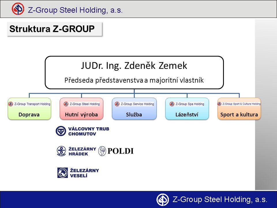Struktura Z-GROUP JUDr.Ing.