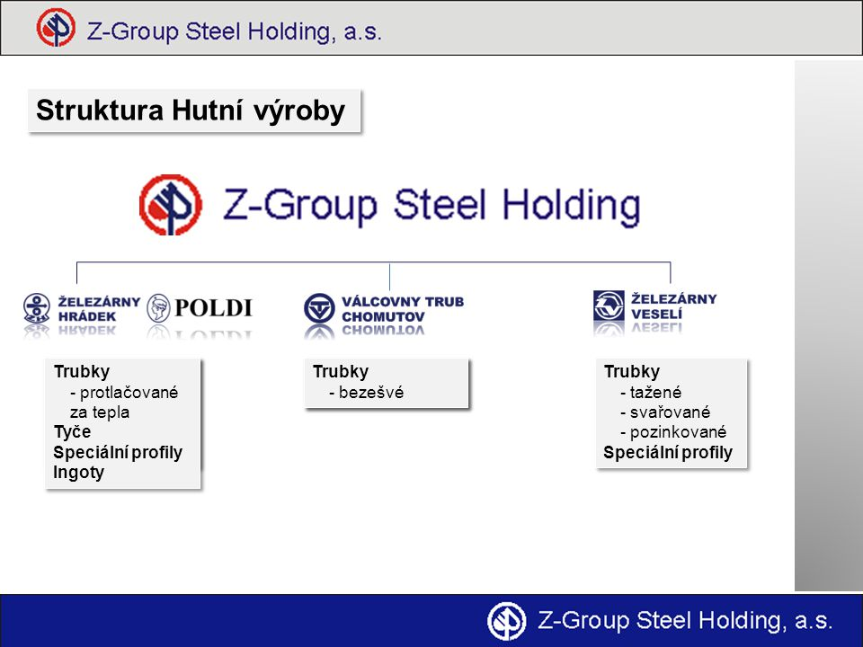 Historie společnosti a současná situace Z-GROUP   Steel Holding je úspěšný pokračovatel dlouhodobých tradic těchto česko-moravských hutních společností: Válcovny trub Chomutov – založeny bratry Mannesmanny r.