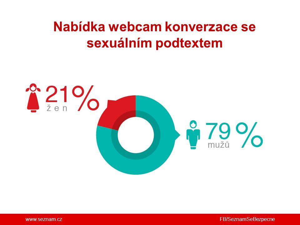 www.seznam.cz Nabídka webcam konverzace se sexuálním podtextem FB/SeznamSeBezpecne