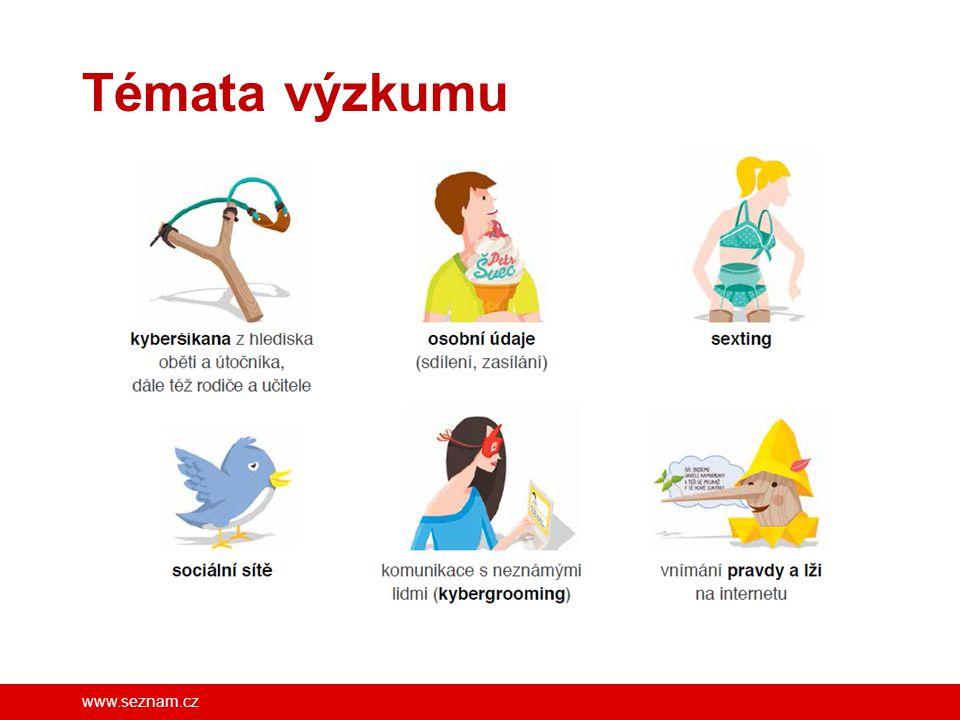 www.seznam.cz Témata výzkumu FB/SeznamSeBezpecne