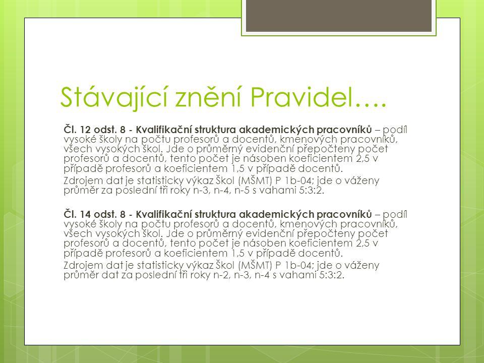 Stávající znění Pravidel….Čl. 12 odst.