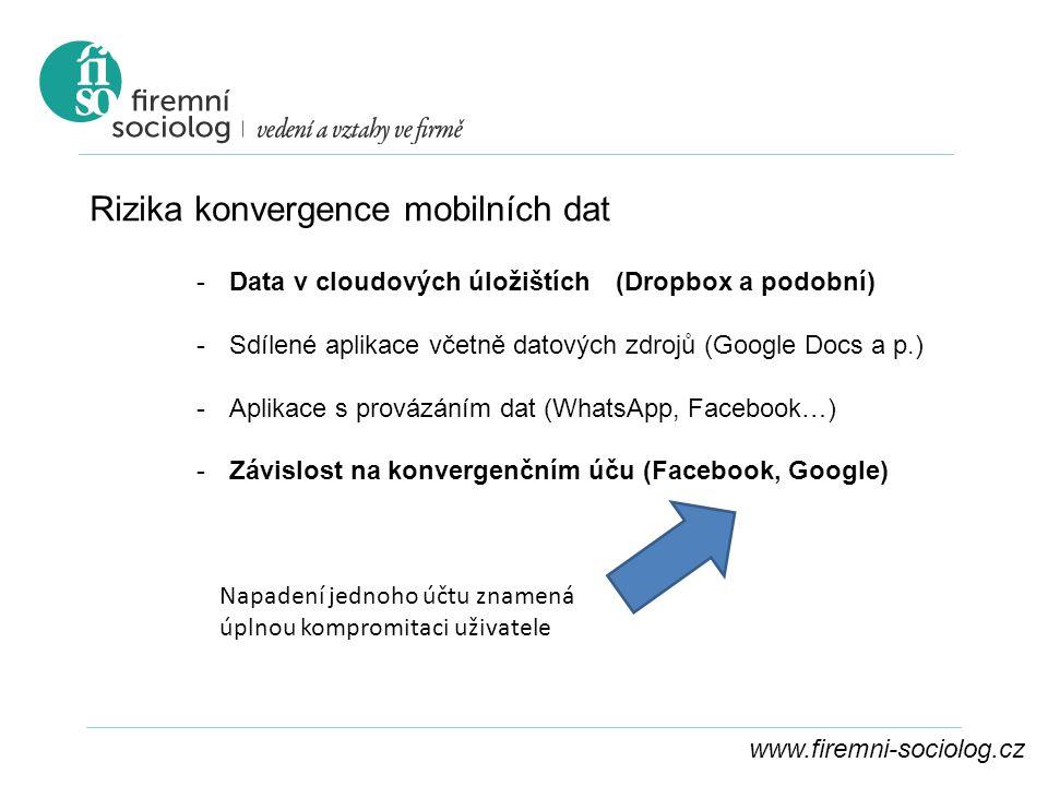 www.firemni-sociolog.cz Rizika konvergence mobilních dat -Data v cloudových úložištích (Dropbox a podobní) -Sdílené aplikace včetně datových zdrojů (Google Docs a p.) -Aplikace s provázáním dat (WhatsApp, Facebook…) -Závislost na konvergenčním úču (Facebook, Google) Napadení jednoho účtu znamená úplnou kompromitaci uživatele