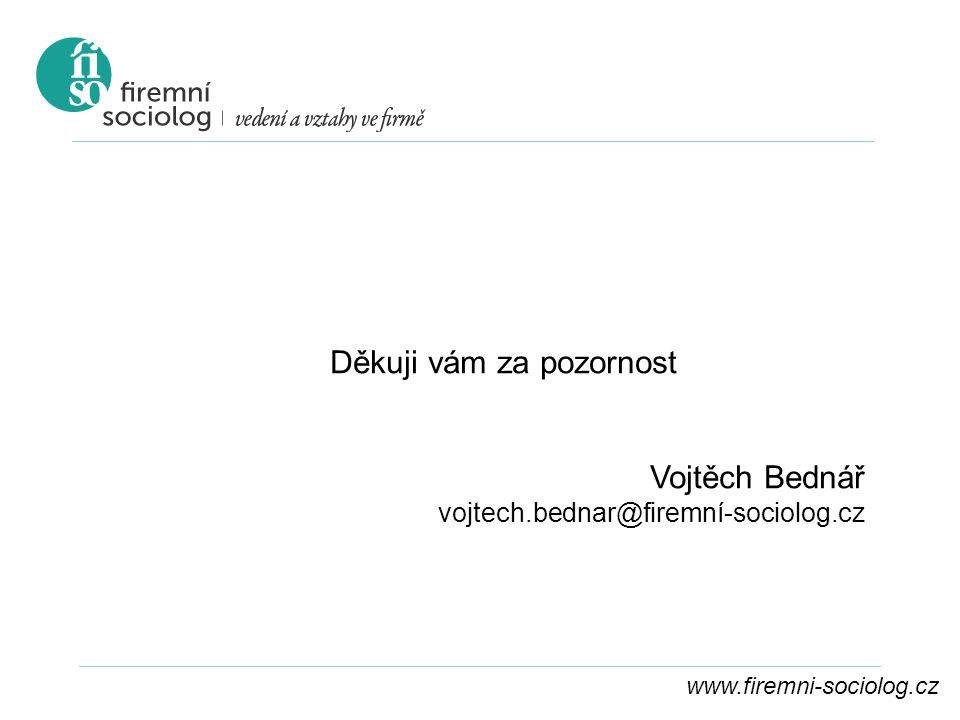 www.firemni-sociolog.cz Děkuji vám za pozornost Vojtěch Bednář vojtech.bednar@firemní-sociolog.cz