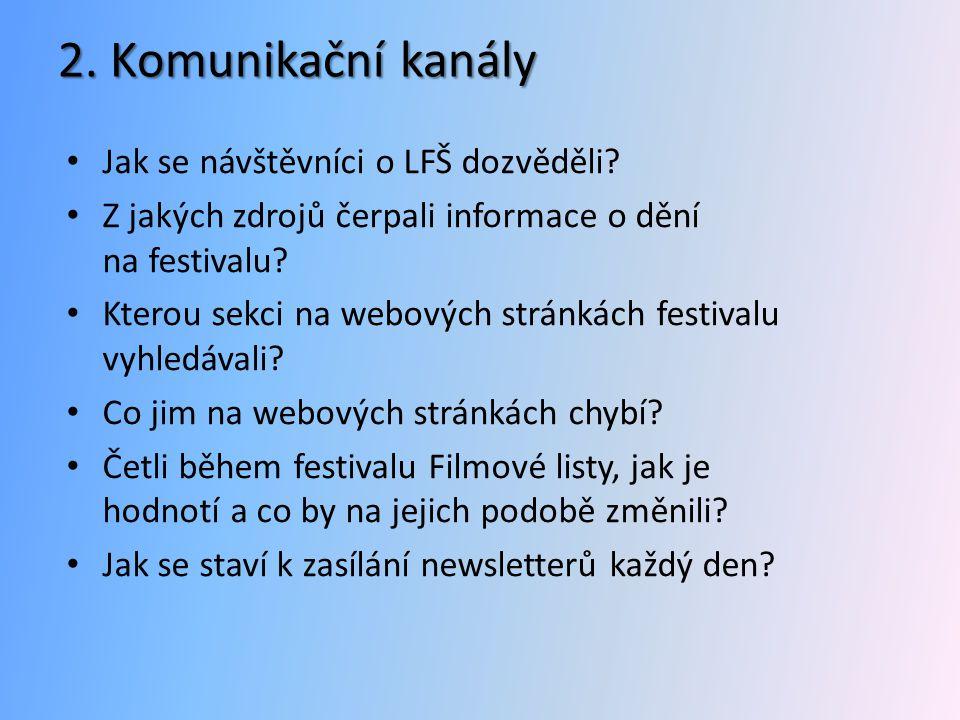 2. Komunikační kanály • Jak se návštěvníci o LFŠ dozvěděli? • Z jakých zdrojů čerpali informace o dění na festivalu? • Kterou sekci na webových stránk