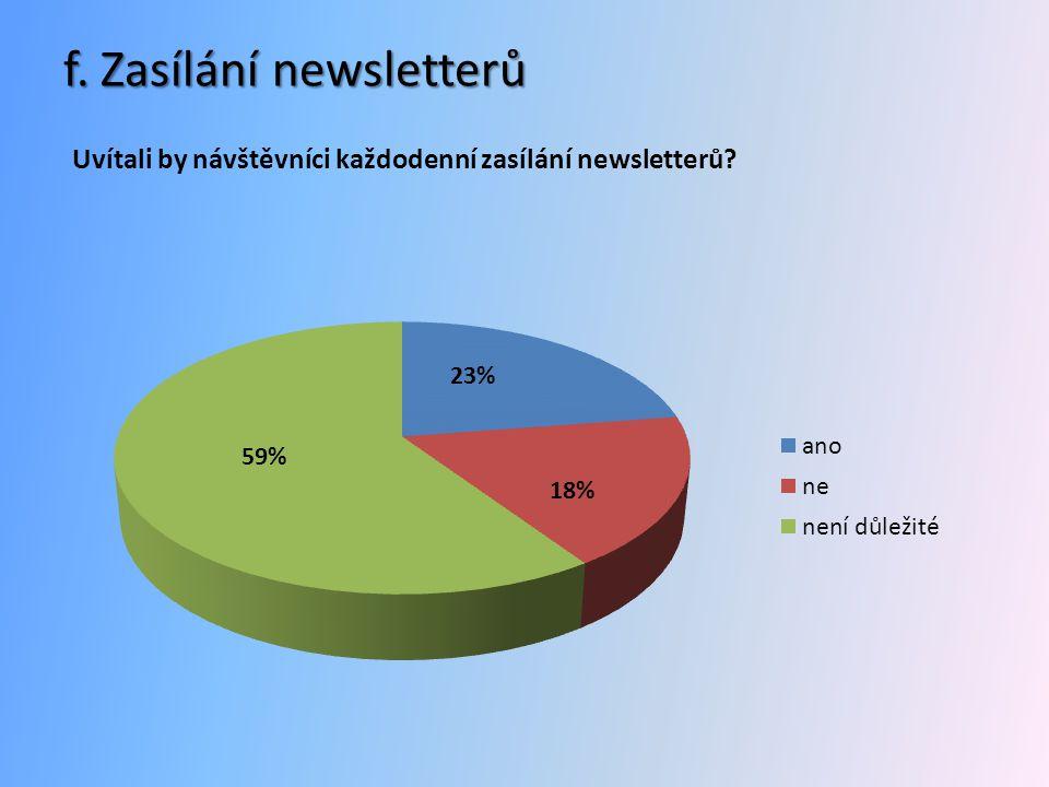 f. Zasílání newsletterů Uvítali by návštěvníci každodenní zasílání newsletterů?