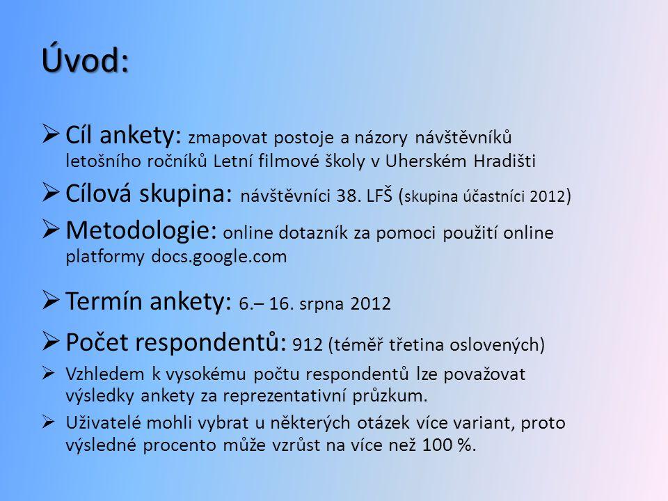 Úvod:  Cíl ankety: zmapovat postoje a názory návštěvníků letošního ročníků Letní filmové školy v Uherském Hradišti  Cílová skupina: návštěvníci 38.