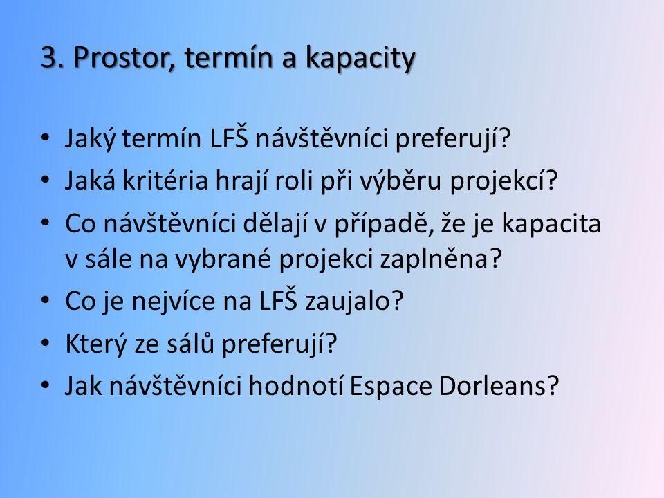 3. Prostor, termín a kapacity • Jaký termín LFŠ návštěvníci preferují? • Jaká kritéria hrají roli při výběru projekcí? • Co návštěvníci dělají v přípa