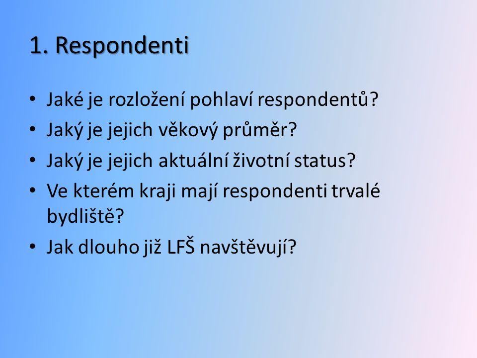 1. Respondenti • Jaké je rozložení pohlaví respondentů? • Jaký je jejich věkový průměr? • Jaký je jejich aktuální životní status? • Ve kterém kraji ma