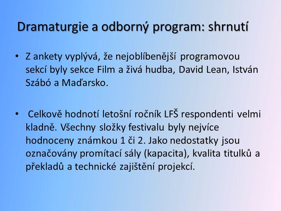 Dramaturgie a odborný program: shrnutí • Z ankety vyplývá, že nejoblíbenější programovou sekcí byly sekce Film a živá hudba, David Lean, István Szábó
