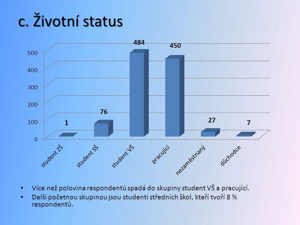c. Životní status • Více než polovina respondentů spadá do skupiny student VŠ a pracující. • Další početnou skupinou jsou studenti středních škol, kte