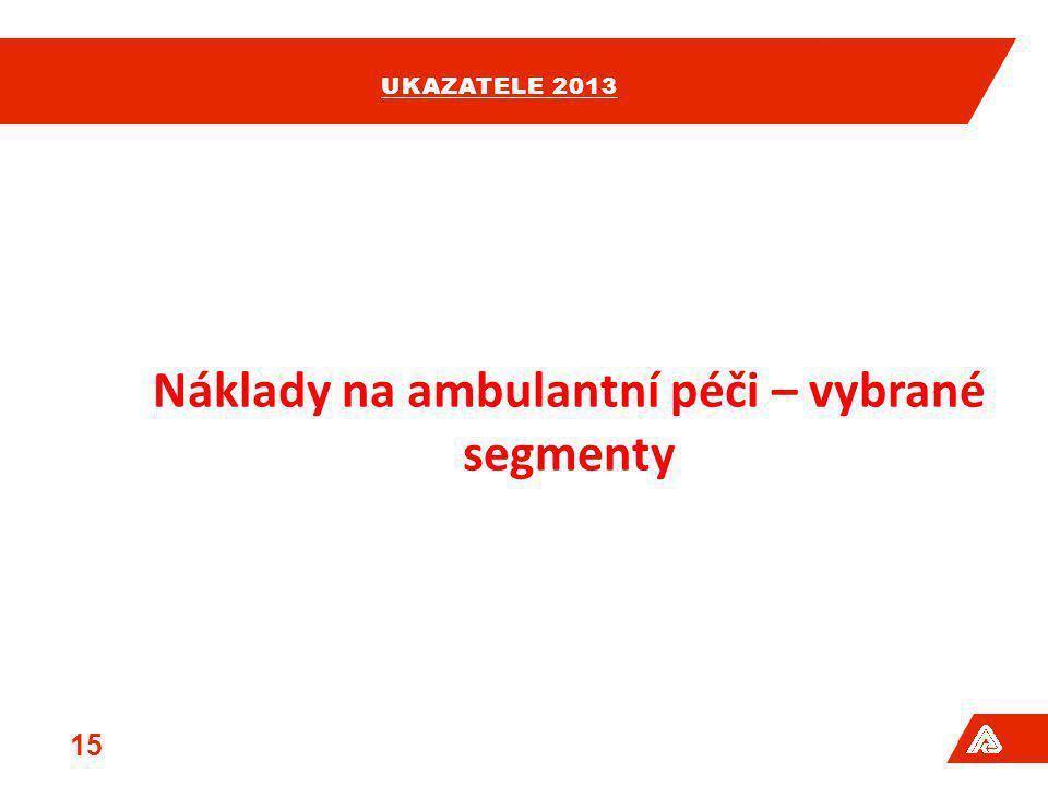UKAZATELE 2013 15 Náklady na ambulantní péči – vybrané segmenty
