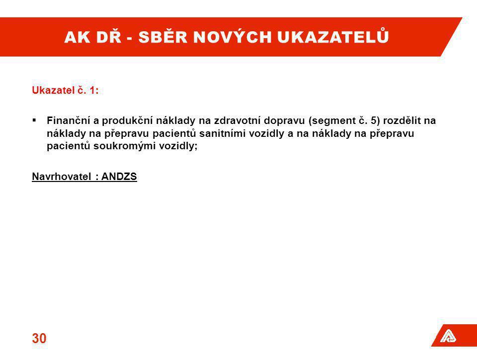 AK DŘ - SBĚR NOVÝCH UKAZATELŮ Ukazatel č. 1:  Finanční a produkční náklady na zdravotní dopravu (segment č. 5) rozdělit na náklady na přepravu pacien