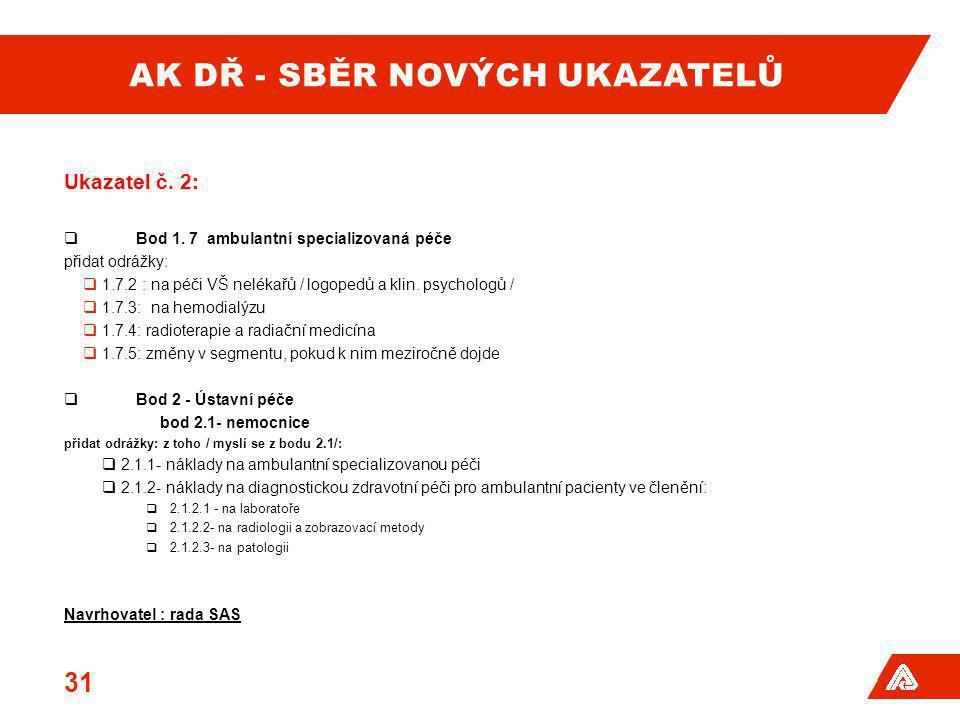 AK DŘ - SBĚR NOVÝCH UKAZATELŮ Ukazatel č. 2:  Bod 1. 7 ambulantní specializovaná péče přidat odrážky:  1.7.2 : na péči VŠ nelékařů / logopedů a klin
