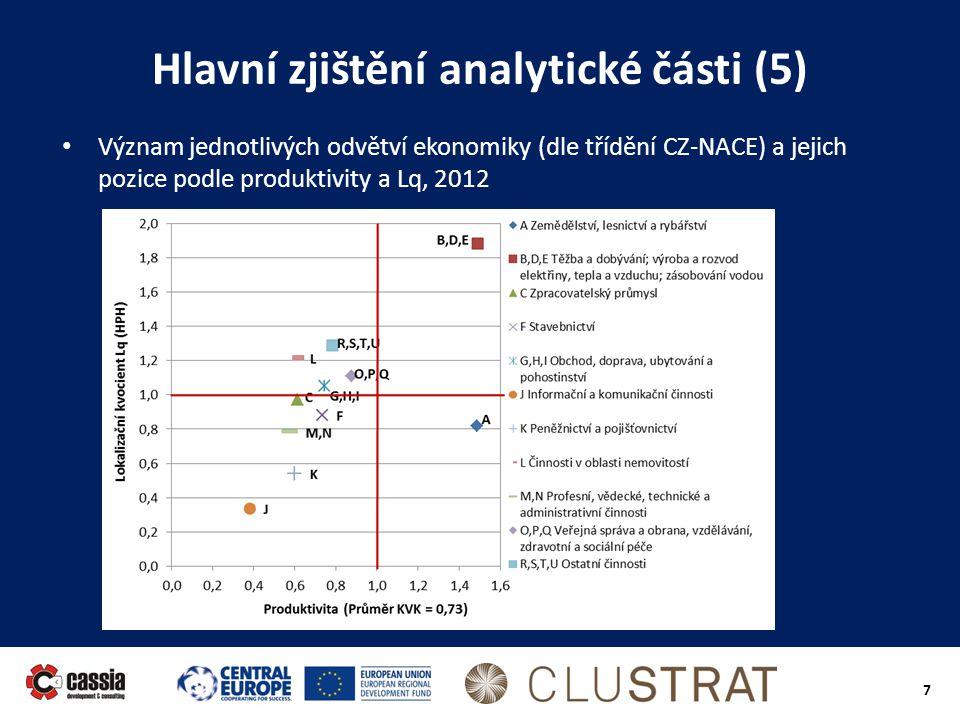 7 Hlavní zjištění analytické části (5) • Význam jednotlivých odvětví ekonomiky (dle třídění CZ-NACE) a jejich pozice podle produktivity a Lq, 2012
