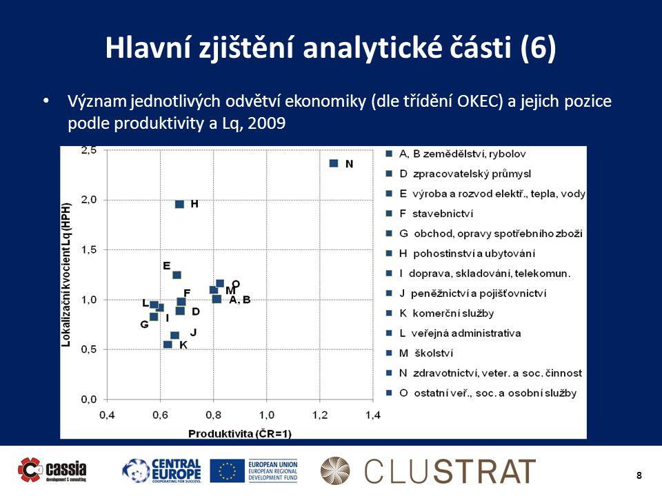 8 Hlavní zjištění analytické části (6) • Význam jednotlivých odvětví ekonomiky (dle třídění OKEC) a jejich pozice podle produktivity a Lq, 2009